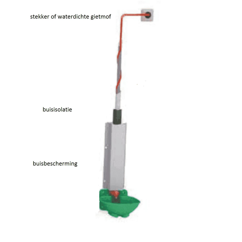 lister drinkbak 230V installatie